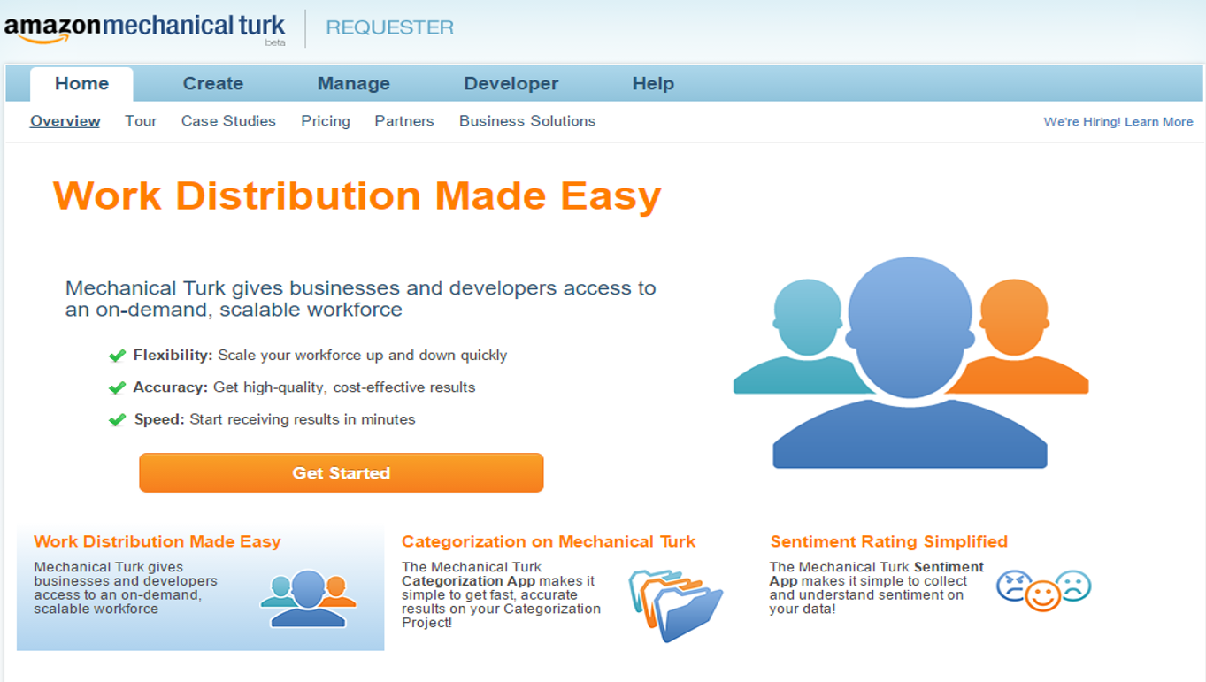 Social Entrepreneur review on Mechanical Turk